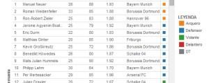 lista de jugadores brasil 2014