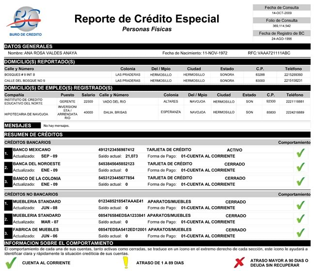 buro de credito reporte